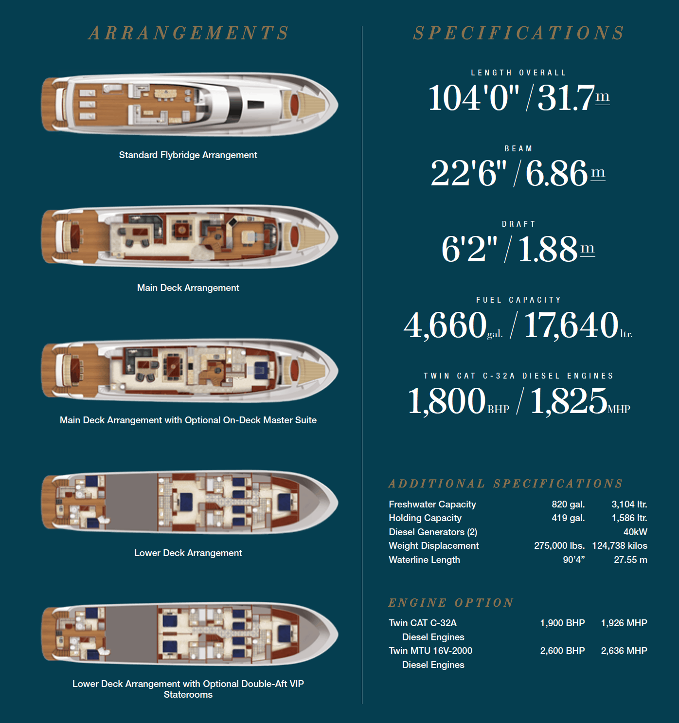 Hatteras 105 Raised Pilothouse Specs and Layouts
